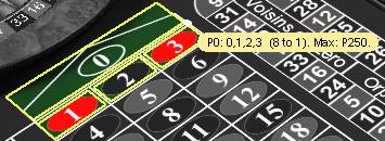 Corner Bet (0, 1, 2, 3)